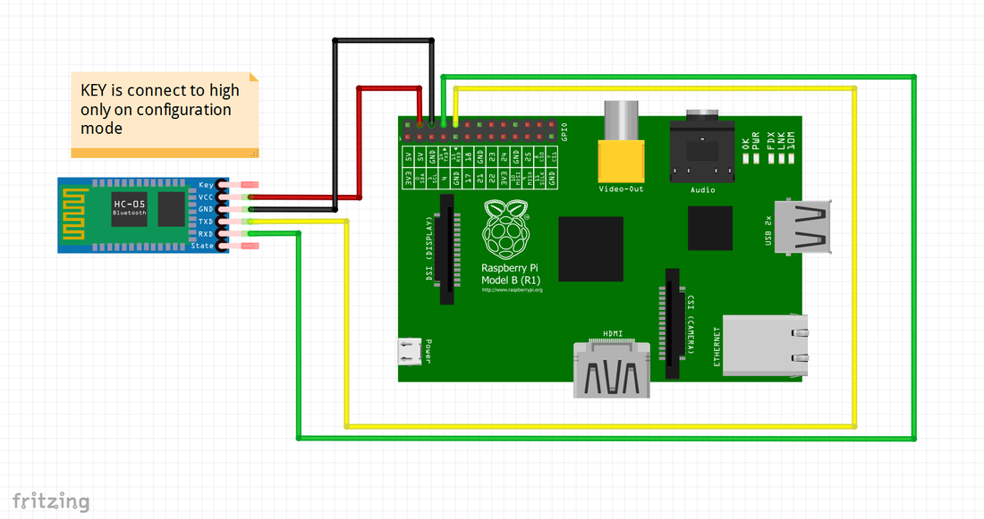 PI Server connected to BT module over UART